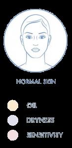 Normal Cilt Tipi